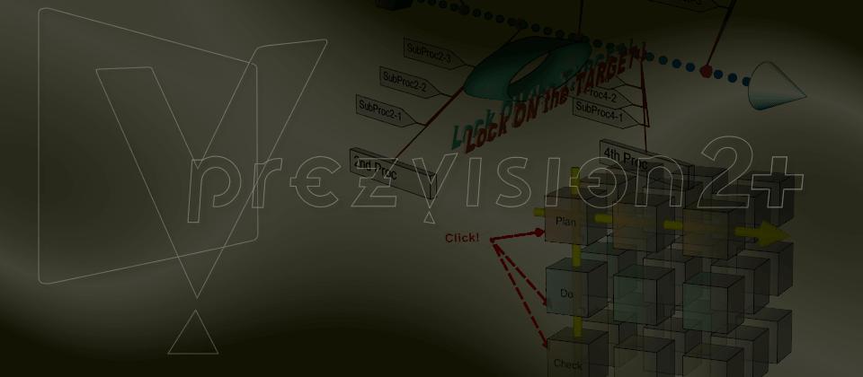 プレジビジョン2プラス