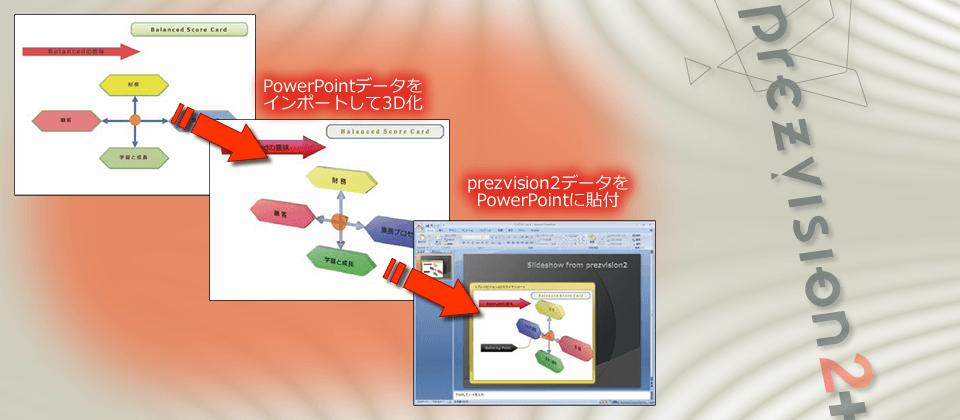 PowerPointと連携