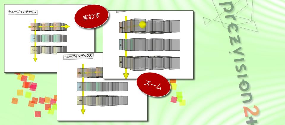複雑な3Dアニメーションを簡単作成